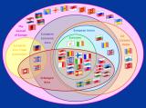 ¿Cómo se estructuraEuropa?